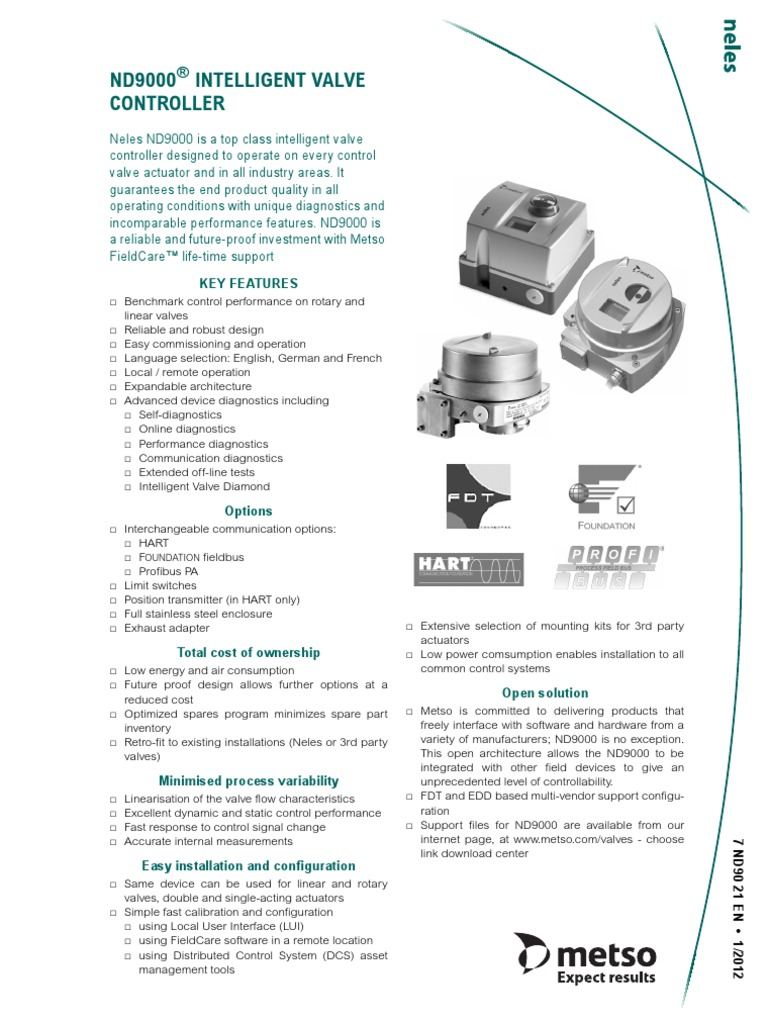 vtt 09 atex 033x certificate